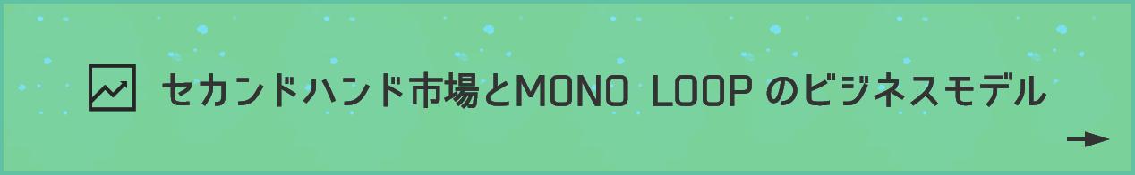 セカンドハンド市場とMONO LOOP(モノ・ループ)のビジネスモデル